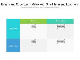Threats And Opportunity Matrix With Short Term And Long Term