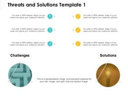 Threats And Solutions Template Challenges Ppt Powerpoint Presentation File Slides