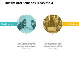 Threats And Solutions Template Communication Ppt Powerpoint Presentation