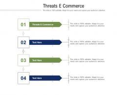 Threats E Commerce Ppt Powerpoint Presentation Outline Slides Cpb
