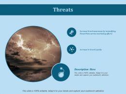 Threats Ppt Styles Files