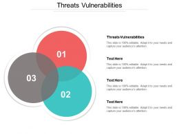 Threats Vulnerabilities Ppt Powerpoint Presentation Gallery Good Cpb