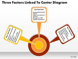Three  Factors Linked  To Center Diagram Powerpoint Templates ppt presentation slides 812