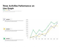 Three Activities Performance On Line Graph