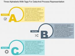 Three Alphabets With Tags For Data And Process Representation Flat Powerpoint Design