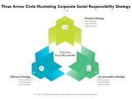 Three Arrow Circle Illustrating Corporate Social Responsibility Strategy