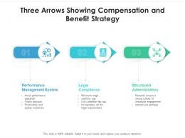 Three Arrows Showing Compensation And Benefit Strategy