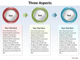 three aspects ppt slides 76