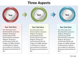 three aspects ppt slides 76