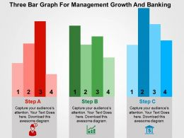 Three Bar Graph For Management Growth And Banking Flat Powerpoint Design