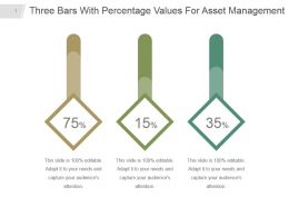 Three Bars With Percentage Values For Asset Management Ppt Slide