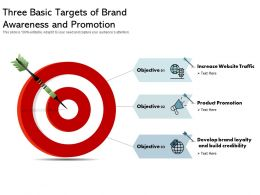 Three Basic Targets Of Brand Awareness And Promotion