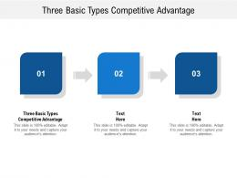 Three Basic Types Competitive Advantage Ppt Powerpoint Presentation Professional Show Cpb