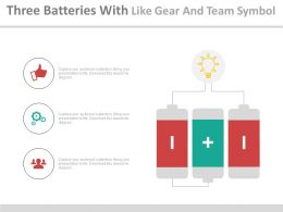 Three Batteries With Like Gears And Team Symbols Powerpoint Slides