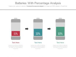 Three Batteries With Percentage Analysis Powerpoint Slides