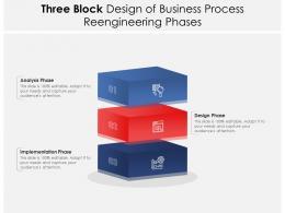Three Block Design Of Business Process Reengineering Phases