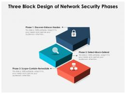 Three Block Design Of Network Security Phases