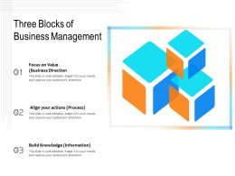 Three Blocks Of Business Management