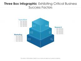 Three Box Infographic Exhibiting Critical Business Success Factors