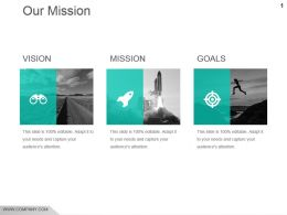 Three Boxes Showing Vision Mission And Goals With Icons Ppt Slides