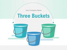 Three Buckets Digital Strategy Business Innovation Investment