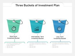 Three Buckets Of Investment Plan