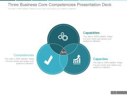 Three Business Core Competencies Presentation Deck