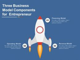 Three Business Model Components For Entrepreneur