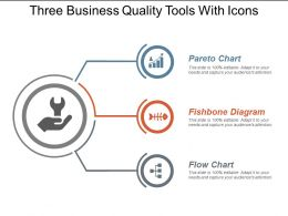 three_business_quality_tools_with_icons_Slide01
