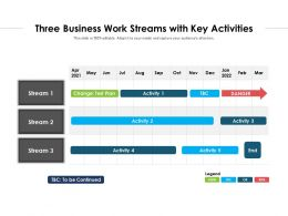 Three Business Work Streams With Key Activities