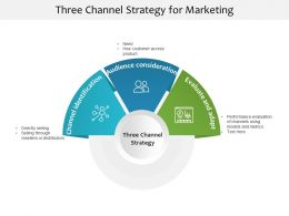 Three Channel Strategy For Marketing