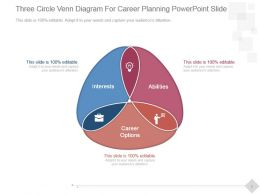 Three Circle Venn Diagram For Career Planning Powerpoint Slide
