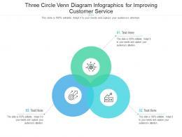 Three Circle Venn Diagram For Improving Customer Service Infographic Template