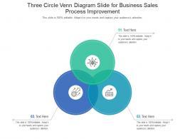 Three Circle Venn Diagram Slide For Business Sales Process Improvement Infographic Template