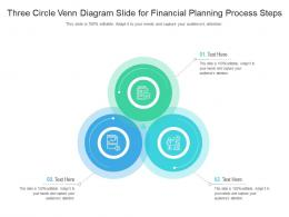 Three Circle Venn Diagram Slide For Financial Planning Process Steps Infographic Template