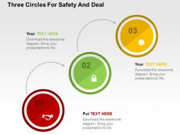 Three Circles For Safety And Deal Flat Powerpoint Design