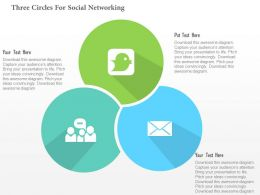 Three Circles For Social Networking Flat Powerpoint Design
