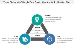 Three Circles With Triangle Time Quality Cost Audits And Utilization Plan