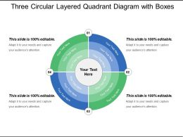 three_circular_layered_quadrant_diagram_with_boxes_Slide01