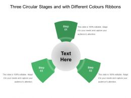 Three Circular Stages And With Different Colours Ribbons