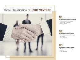 Three Classification Of Joint Venture