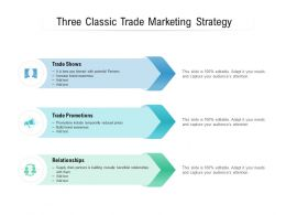 Three Classis Trade Marketing Strategy