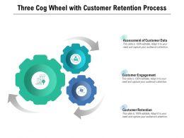 Three Cog Wheel With Customer Retention Process