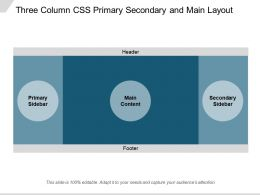 Three Column CSS Primary Secondary And Main Layout