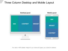 Three Column Desktop And Mobile Layout