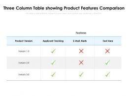 Three Column Table Showing Product Features Comparison