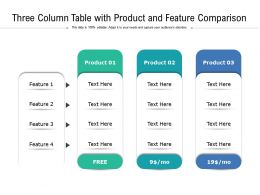 Three Column Table With Product And Feature Comparison
