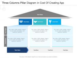 Three Columns Pillar Diagram In Cost Of Creating App Infographic Template