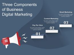 Three Components Of Business Digital Marketing