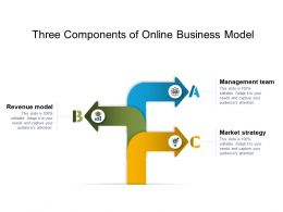 Three Components Of Online Business Model